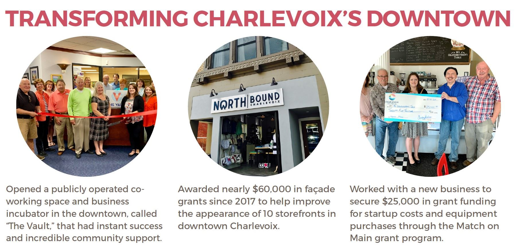 transforming charlevoix downtown
